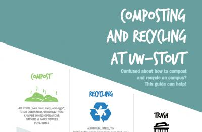 Recycling and Composting at UW-Stout